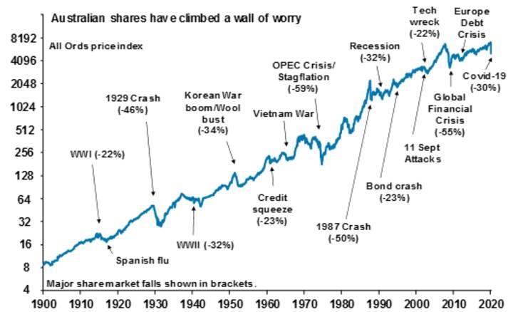 Chart 04