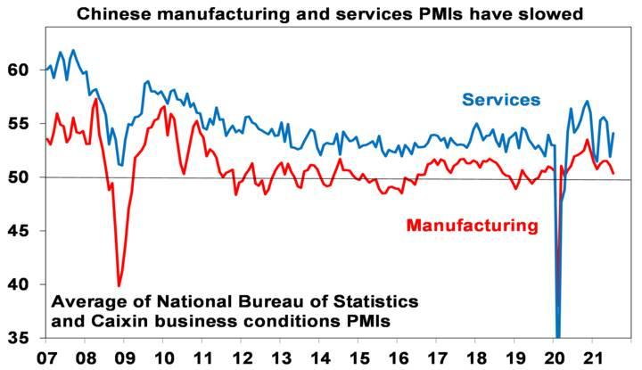 China's growth slowdown - Chart01