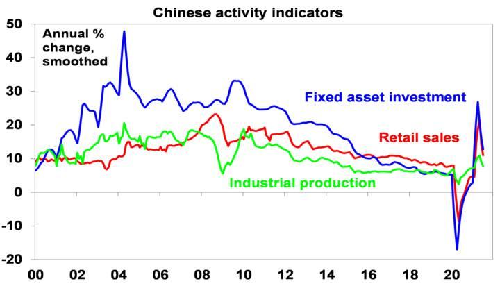 China's growth slowdown - Chart02