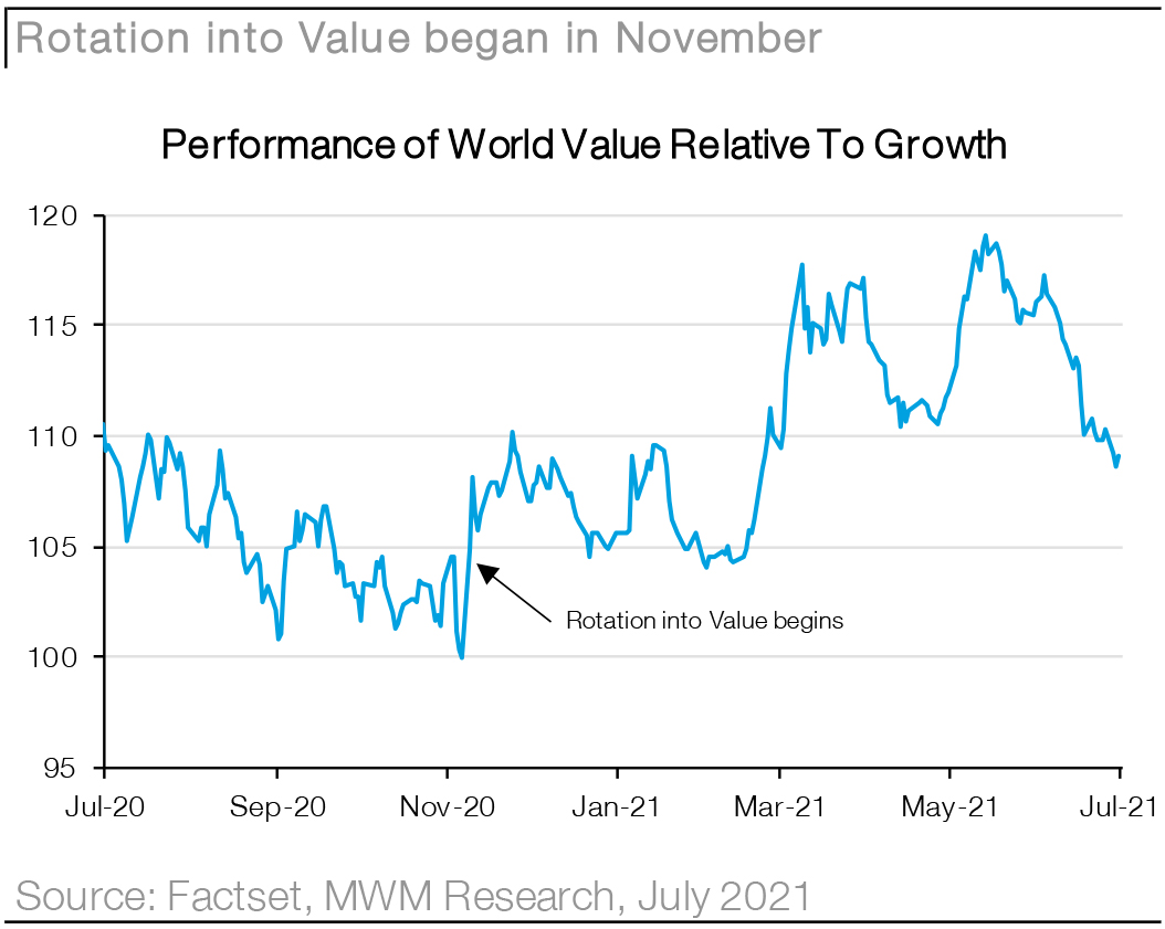 Macquarie Wealth Management - Research - Chart06