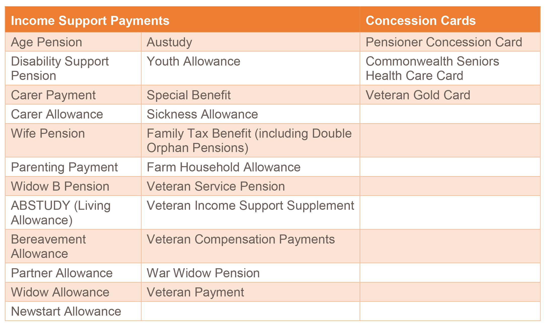 Stimulus Package Covid - Chart 02