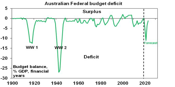 The fiscal cliff - Chart04