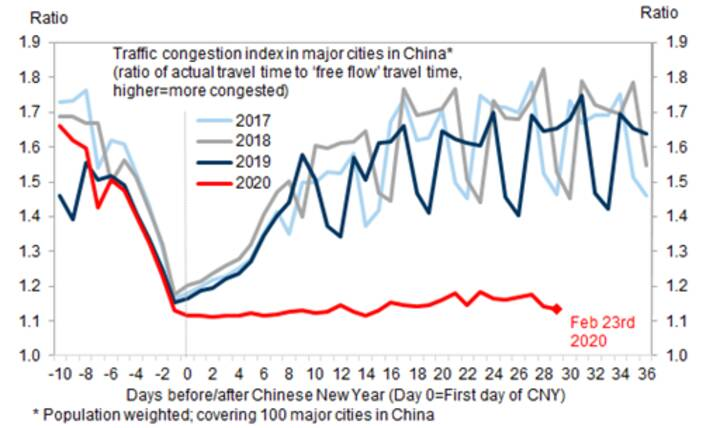 The increasing spread of Coronavirus - Chart 04