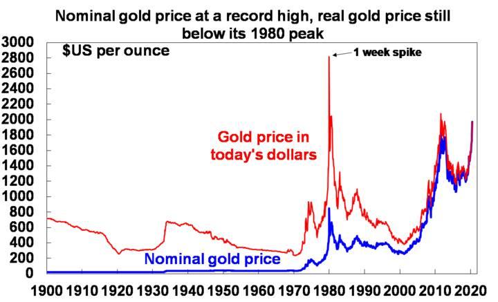 US dollar breaking down - Chart02
