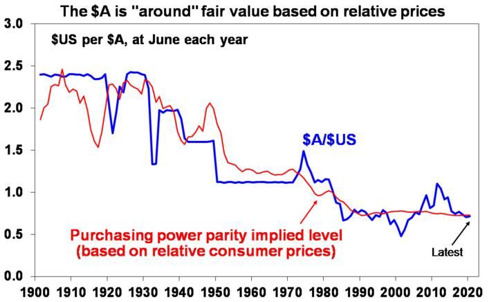 US dollar breaking down - Chart04