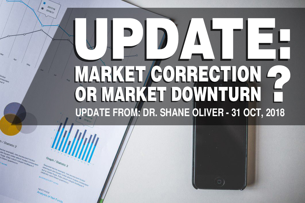 Market Correction Or Market Downturn?