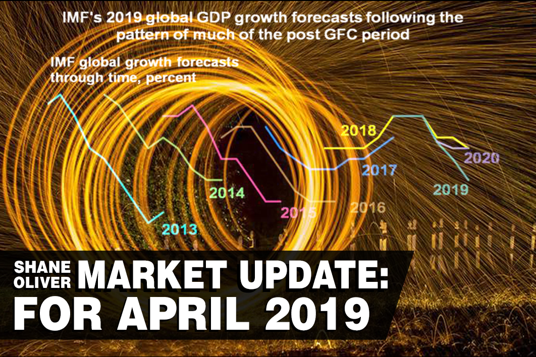 Market Update April 2019
