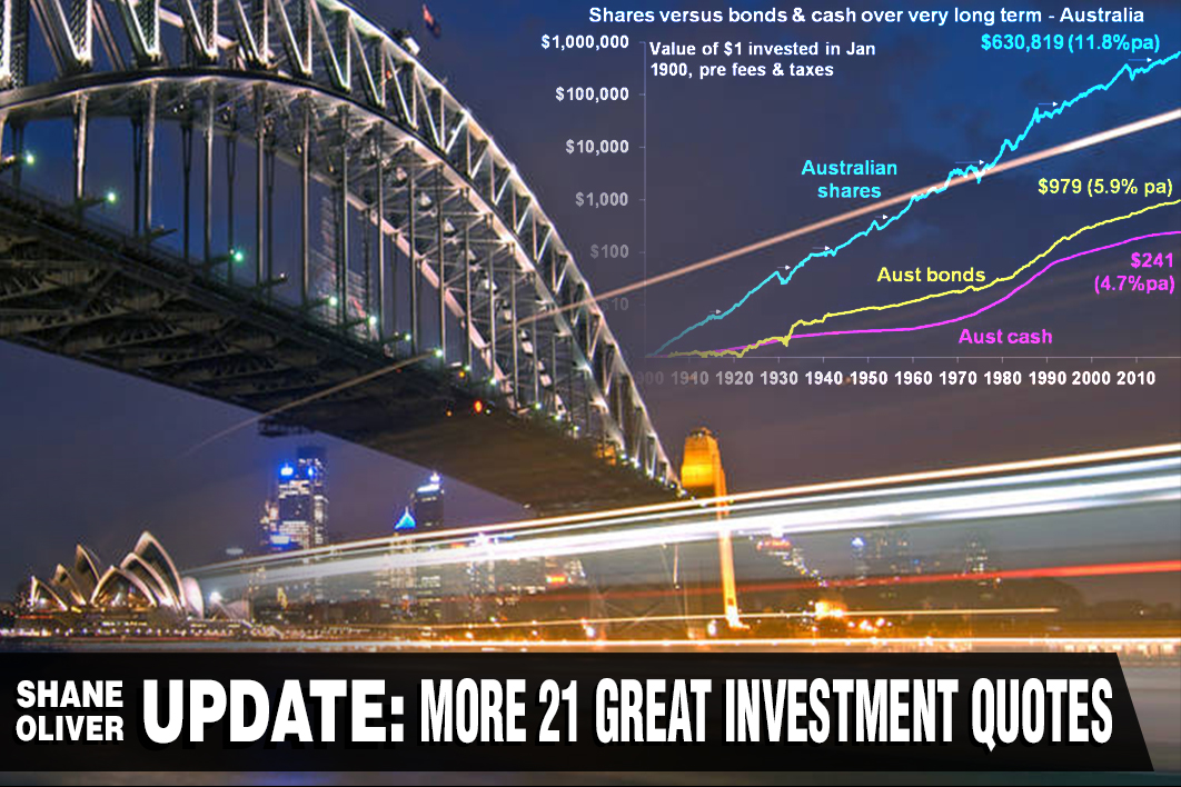 Banner - Shane Oliver Updates - More 21 Great Investment Quotes - STUDY01